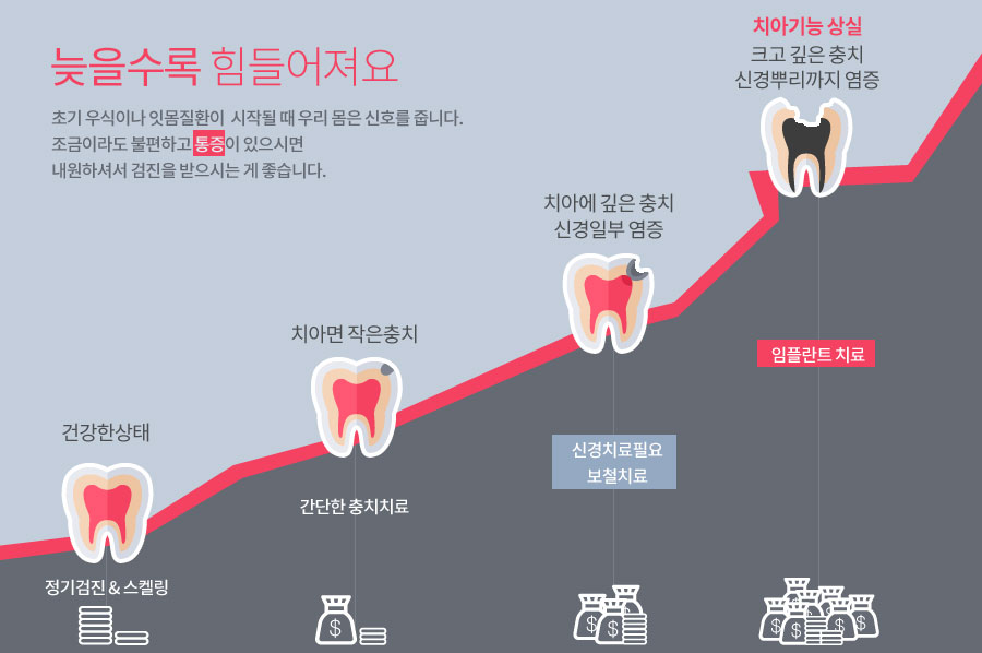 sub_dental-treatment_img